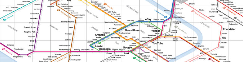 Web Trend Map 2008 / http://informationarchitects.jpg